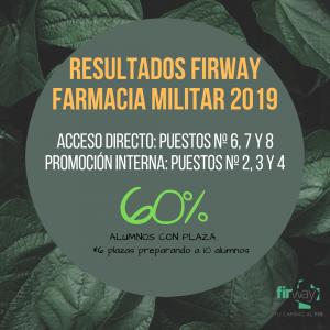RESULTADOS FIRWAY FARMACIA MILITAR 2019 22.45.06
